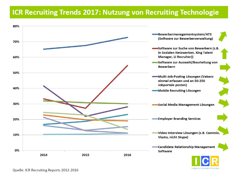 HR Trends 2017_2